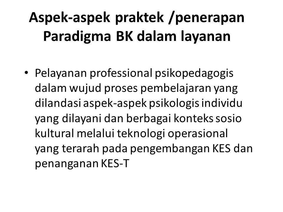 VISI PELAYANAN KONSELING DR. AWALYA, M.Pd. Kons.