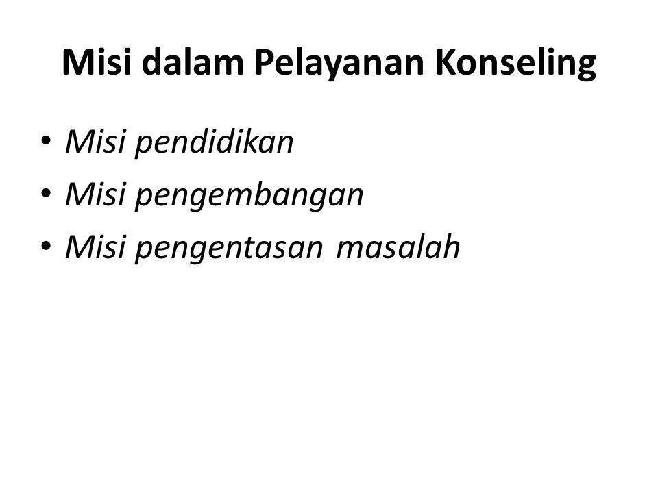 ASAS DALAM BIMBINGAN DAN KONSELING DR. AWALYA, M.Pd. Kons.