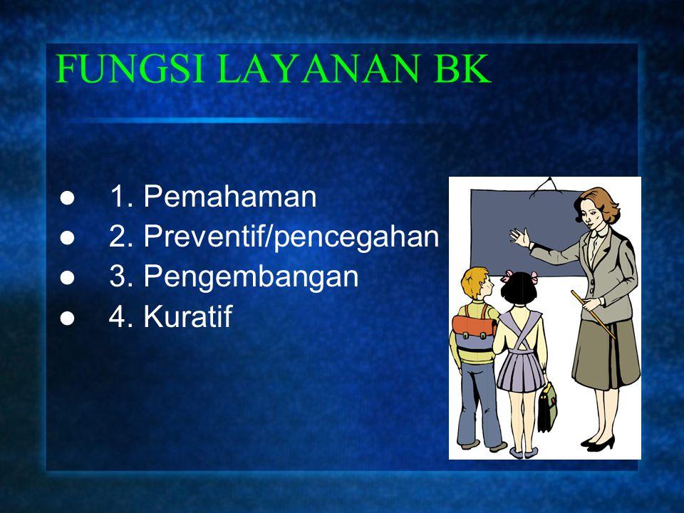 FUNGSI LAYANAN BK 1. Pemahaman 2. Preventif/pencegahan 3. Pengembangan 4. Kuratif