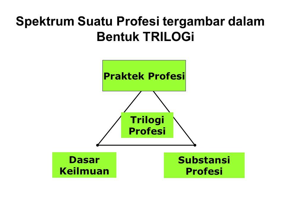 Spektrum Suatu Profesi tergambar dalam Bentuk TRILOGi Praktik Profesi Dasar Keilmuan Substansi Profesi Trilogi Profesi Praktek Profesi