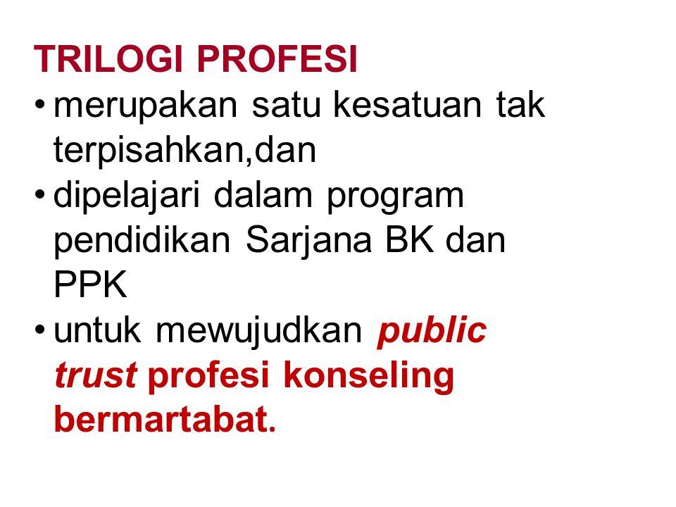 TRILOGI PROFESI merupakan satu kesatuan tak terpisahkan,dan dipelajari dalam program pendidikan Sarjana BK dan PPK untuk mewujudkan public trust profesi konseling bermartabat.