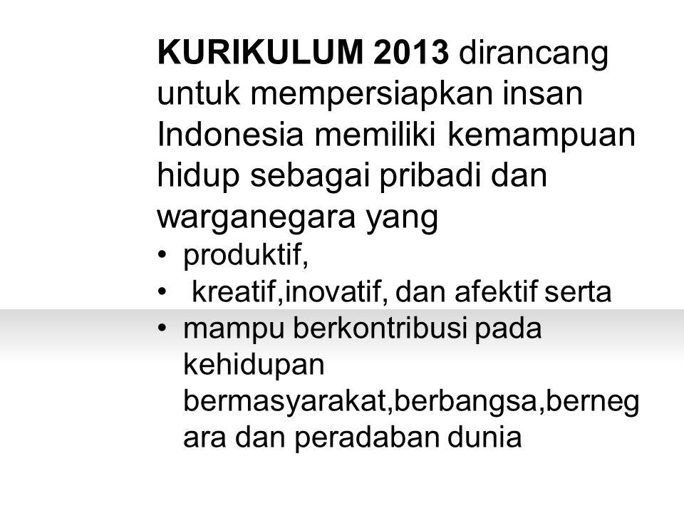 PERTANYAAN KURIKULUM 2013 dirancang untuk mempersiapkan insan Indonesia memiliki kemampuan hidup sebagai pribadi dan warganegara yang produktif, kreatif,inovatif, dan afektif serta mampu berkontribusi pada kehidupan bermasyarakat,berbangsa,berneg ara dan peradaban dunia