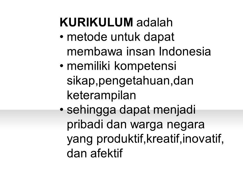PERTANYAAN KURIKULUM adalah metode untuk dapat membawa insan Indonesia memiliki kompetensi sikap,pengetahuan,dan keterampilan sehingga dapat menjadi pribadi dan warga negara yang produktif,kreatif,inovatif, dan afektif