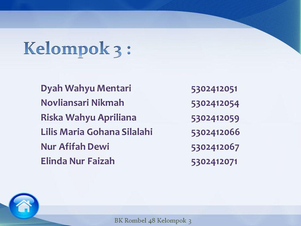 MemberFungsiPrinsip OrientasiKesimpulanTanya Jawab BK Rombel 48 Kelompok 3