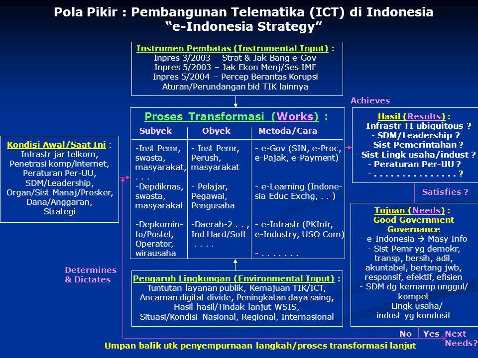Kondisi Awal/Saat Ini : Infrastr jar telkom, Penetrasi komp/internet, Peraturan Per-UU, SDM/Leadership, Organ/Sist Manaj/Prosker, Dana/Anggaran, Strategi Tujuan (Needs) : Good Government Governance - e-Indonesia  Masy Info - Sist Pemr yg demokr, transp, bersih, adil, akuntabel, bertang jwb, responsif, efektif, efisien - SDM dg kemamp unggul/ kompet - Lingk usaha/ indust yg kondusif Pengaruh Lingkungan (Environmental Input) : Tuntutan layanan publik, Kemajuan TIK/ICT, Ancaman digital divide, Peningkatan daya saing, Hasil-hasil/Tindak lanjut WSIS, Situasi/Kondisi Nasional, Regional, Internasional Instrumen Pembatas (Instrumental Input) : Inpres 3/2003 – Strat & Jak Bang e-Gov Inpres 5/2003 – Jak Ekon Menj/Ses IMF Inpres 5/2004 – Percep Berantas Korupsi Aturan/Perundangan bid TIK lainnya Pola Pikir : Pembangunan Telematika (ICT) di Indonesia e-Indonesia Strategy Proses Transformasi (Works) : Umpan balik utk penyempurnaan langkah/proses transformasi lanjut Hasil (Results) : - Infrastr TI ubiquitous .