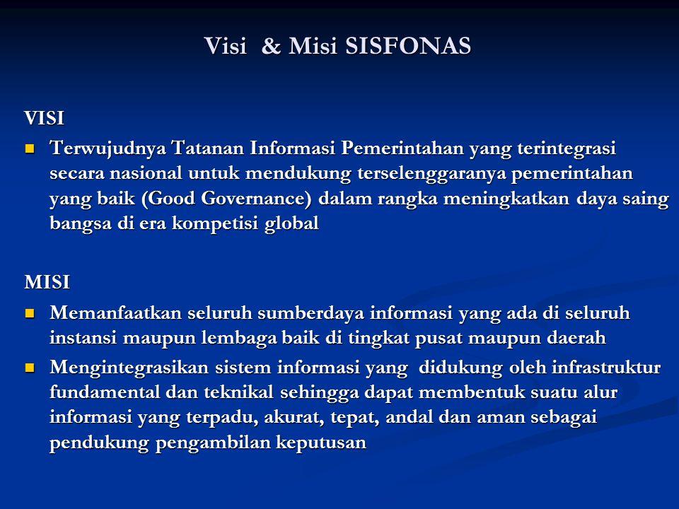 POSISI INDONESIA : - Mendayagunakan potensi hasil-hasil WSIS utk mendukung pembangunan nasional - Menyelaraskan komitmen Indonesia dlm membuka pasar I