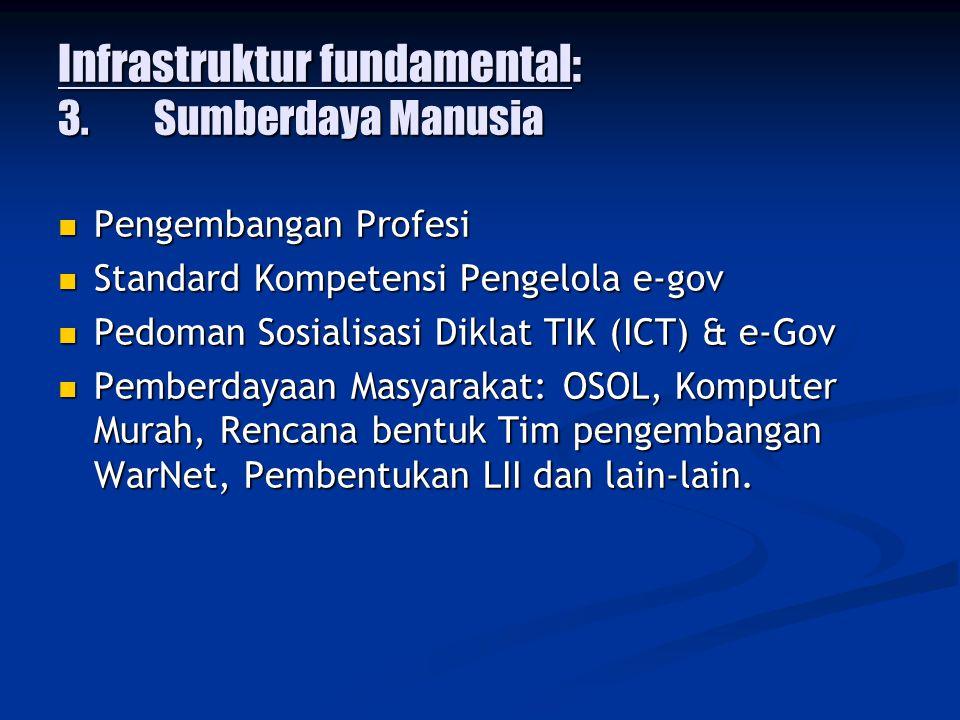 Infrastruktur fundamental: 2.Regulasi Penyusunan RUU tentang Informasi dan Transaksi Elektronik (RUU ITE – Cyber Law) Penyusunan RUU tentang Informasi