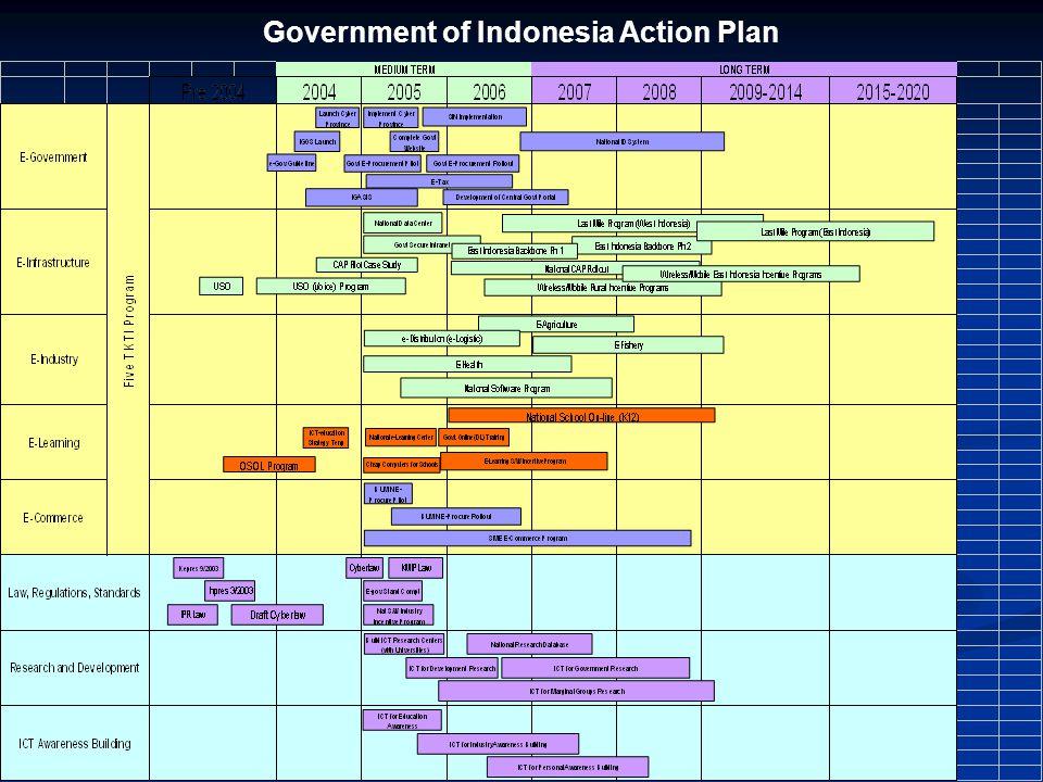 Berisi 18 paragraf, di antaranya: komitmen pencapaian tujuan-2 pembangunan yg berkelanjutan yg disepakati bersama, spt yg tercantum dlm Deklarasi Johannesburg, Rencana Implementasi & Konsensus Monterrey, & keluaran-2 yg disepakati dlm Pertemuan-2/KTT PBB lainnya yg relevan, termasuk tujuan-2 Pembangunan Milenium komitmen pencapaian tujuan-2 pembangunan yg berkelanjutan yg disepakati bersama, spt yg tercantum dlm Deklarasi Johannesburg, Rencana Implementasi & Konsensus Monterrey, & keluaran-2 yg disepakati dlm Pertemuan-2/KTT PBB lainnya yg relevan, termasuk tujuan-2 Pembangunan Milenium penegakan prinsip-2 persamaan kedaulatan semua negara, keuniversalan, keutuhan, saling ketergantungan/keterkaitan/ penghormatan prinsip-2 HAM serta kebebasan fundamental, demokrasi, pembangunan yg berkelanjutan, pengelolaan pemerintahan yg baik di semua tingkatan, serta penghormatan thd peraturan per-UUan dlm masalah-2 nasional/internasional penegakan prinsip-2 persamaan kedaulatan semua negara, keuniversalan, keutuhan, saling ketergantungan/keterkaitan/ penghormatan prinsip-2 HAM serta kebebasan fundamental, demokrasi, pembangunan yg berkelanjutan, pengelolaan pemerintahan yg baik di semua tingkatan, serta penghormatan thd peraturan per-UUan dlm masalah-2 nasional/internasional mendorong terbentuknya MI yg menghormati martabat manusia, dg landasan spt yg tercantum dlm Deklarasi HAM Sedunia, Artikel 19: semua orang memiliki hak kebebasan utk menyatakan pendapat, berbicara, mendpt informasi; Artikel 29: setiap orang memiliki kewajiban thd komunitas yg memung- kinkan kebebasan pengemb pribadi bdsk hukum yg berlaku mendorong terbentuknya MI yg menghormati martabat manusia, dg landasan spt yg tercantum dlm Deklarasi HAM Sedunia, Artikel 19: semua orang memiliki hak kebebasan utk menyatakan pendapat, berbicara, mendpt informasi; Artikel 29: setiap orang memiliki kewajiban thd komunitas yg memung- kinkan kebebasan pengemb pribadi bdsk hukum yg berlaku A.