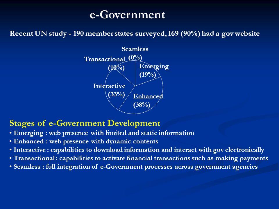 Draft Struktur Organisasi Pendukung Kegiatan IT di Provinsi