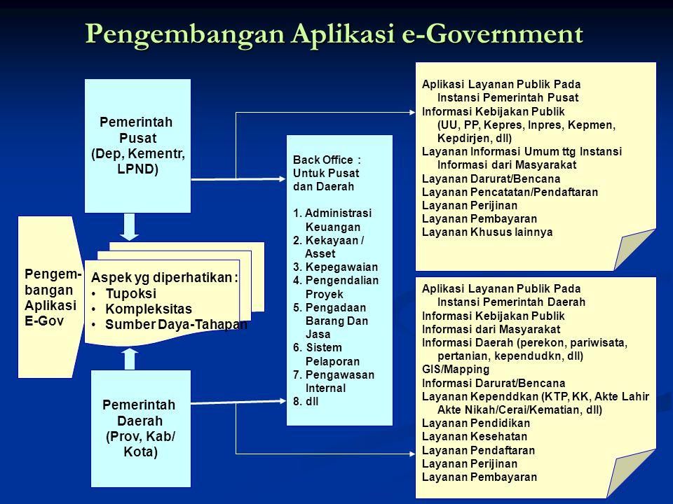 Panduan Pengembangan e-Gov 5 panduan 2003 : 5 panduan 2003 : Panduan Pembangunan Infrastruktur Portal Pemr Panduan Pembangunan Infrastruktur Portal Pe