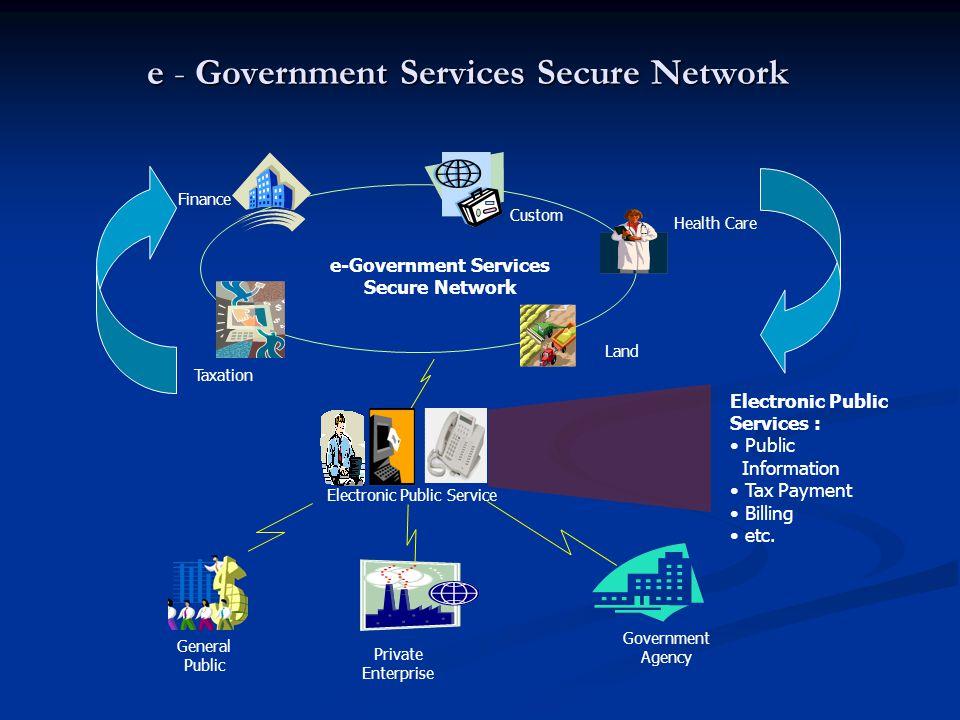 Igasis Prototype dan Distributed Database Nasional Distributed Database Nasional DEPERINDAG Operational Databases for Internal Organization DEPKES DEP
