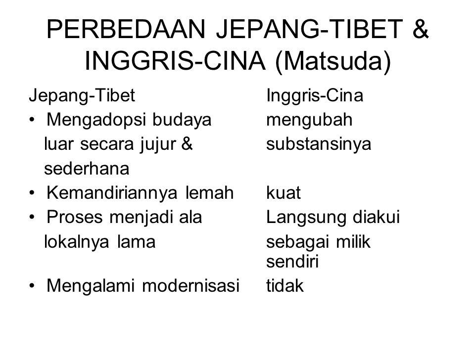 PERBEDAAN JEPANG-TIBET & INGGRIS-CINA (Matsuda) Jepang-TibetInggris-Cina Mengadopsi budayamengubah luar secara jujur & substansinya sederhana Kemandir