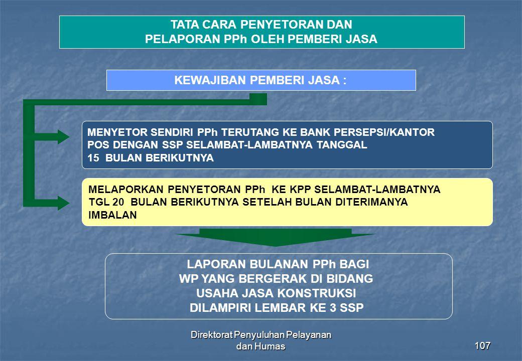 Direktorat Penyuluhan Pelayanan dan Humas107 MENYETOR SENDIRI PPh TERUTANG KE BANK PERSEPSI/KANTOR POS DENGAN SSP SELAMBAT-LAMBATNYA TANGGAL 15 BULAN