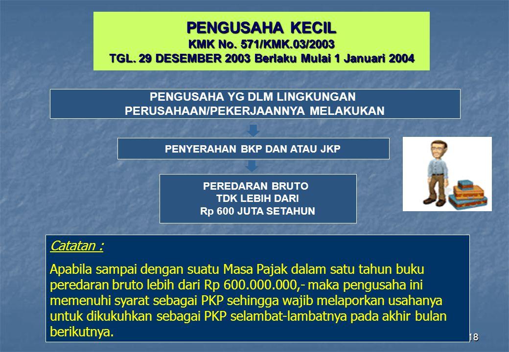 Direktorat Penyuluhan Pelayanan dan Humas118 PENGUSAHA KECIL KMK No. 571/KMK.03/2003 TGL. 29 DESEMBER 2003 Berlaku Mulai 1 Januari 2004 PENGUSAHA YG D