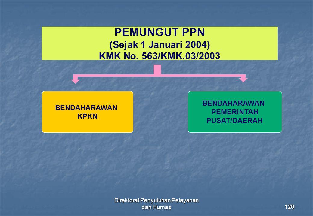 Direktorat Penyuluhan Pelayanan dan Humas120 PEMUNGUT PPN (Sejak 1 Januari 2004) KMK No. 563/KMK.03/2003 BENDAHARAWAN PEMERINTAH PUSAT/DAERAH BENDAHAR