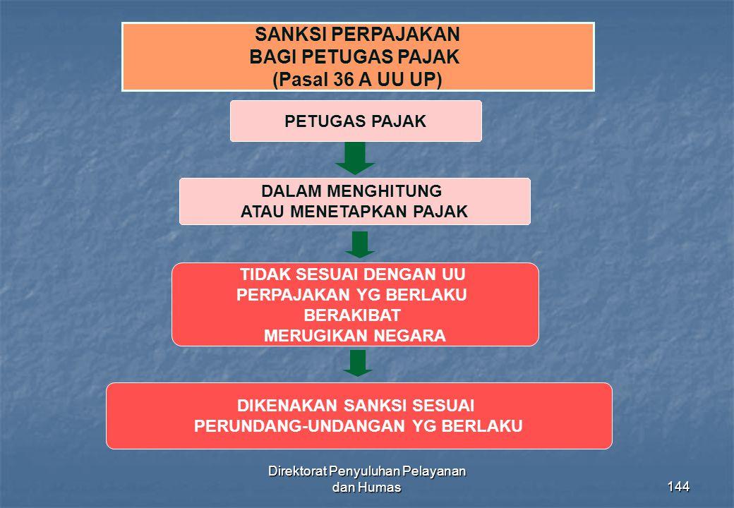 Direktorat Penyuluhan Pelayanan dan Humas144 SANKSI PERPAJAKAN BAGI PETUGAS PAJAK (Pasal 36 A UU UP) DALAM MENGHITUNG ATAU MENETAPKAN PAJAK TIDAK SESU