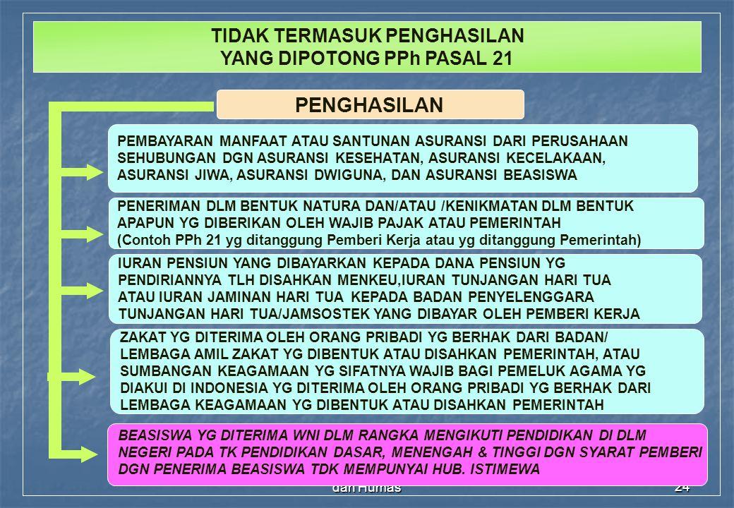 Direktorat Penyuluhan Pelayanan dan Humas24 TIDAK TERMASUK PENGHASILAN YANG DIPOTONG PPh PASAL 21 PENGHASILAN PEMBAYARAN MANFAAT ATAU SANTUNAN ASURANS