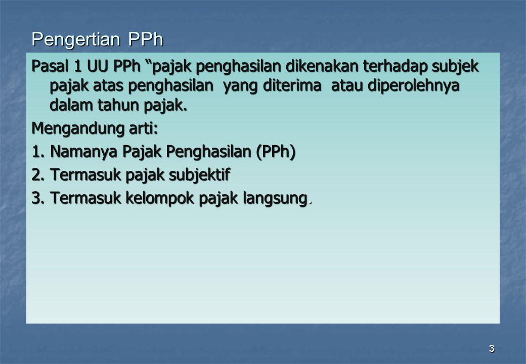 Direktorat Penyuluhan Pelayanan dan Humas54 TATA CARA PELAPORAN PELAPORAN PPh PASAL 22 SPT MASA F.1.1.32.02 KE KPP/KAPENPA SELAMBAT-LAMBATNYA 14 HARI SETELAH BULAN TAKWIM BERAKHIR JIKA JATUH PADA HARI LIBUR PADA HARI KERJA BERIKUTNYA