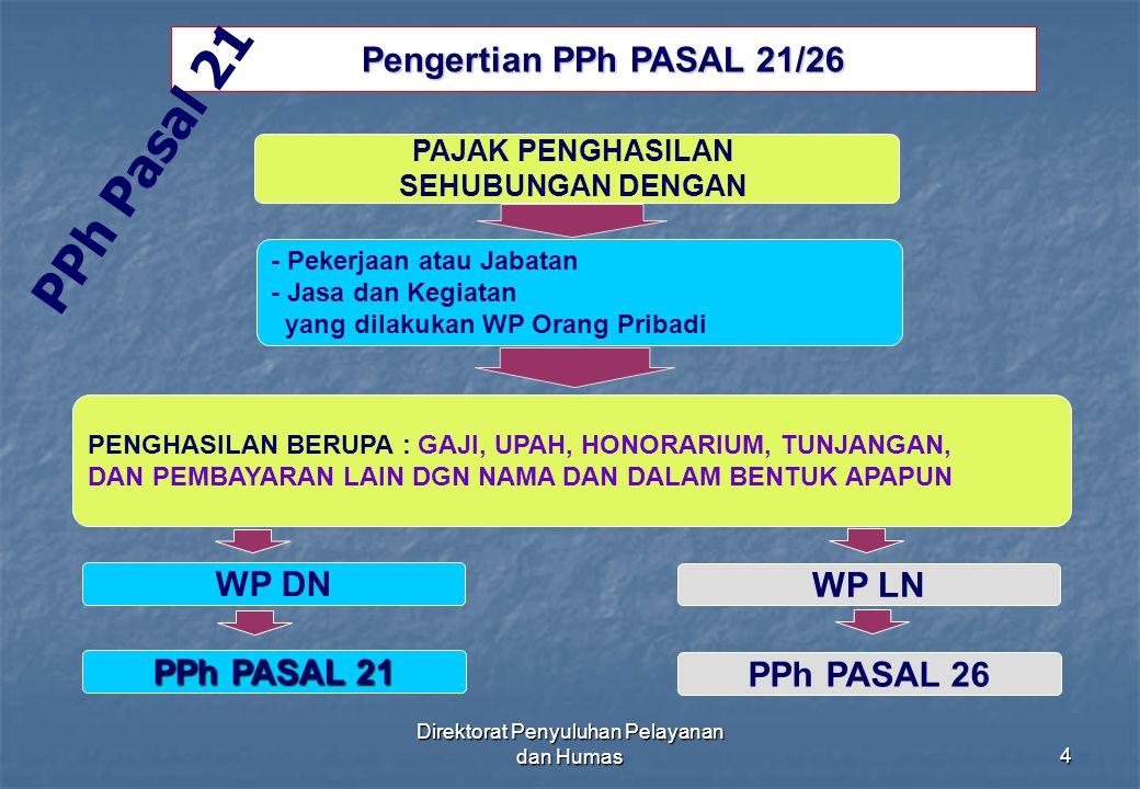 Direktorat Penyuluhan Pelayanan dan Humas25 PENGHASILAN YANG DITERIMA PEJABAT NEGARA/PNS/ANGGOTA TNI & POLRI/PENSIUNAN Penghasilan Yang Diterima PNS ANGGOTA TNI & POLRI PENSIUNAN* ) YANG DIBEBANKAN KEPADA KEUANGAN NEGARA/DAERAH GAJI, GAJI KEHORMATAN, UANG PENSIUN, DAN TUNJANGAN LAINNYA HONORARIUM, UANG SIDANG, UANG HADIR, UANG LEMBUR, IMBALAN PRESTASI KERJA, DAN IMBALAN LAIN DENGAN NAMA APAPUN PEJABAT NEGARA * ) TERMASUK JANDA/DUDA, DAN / ATAU ANAK- ANAKNYA PPh Ps.