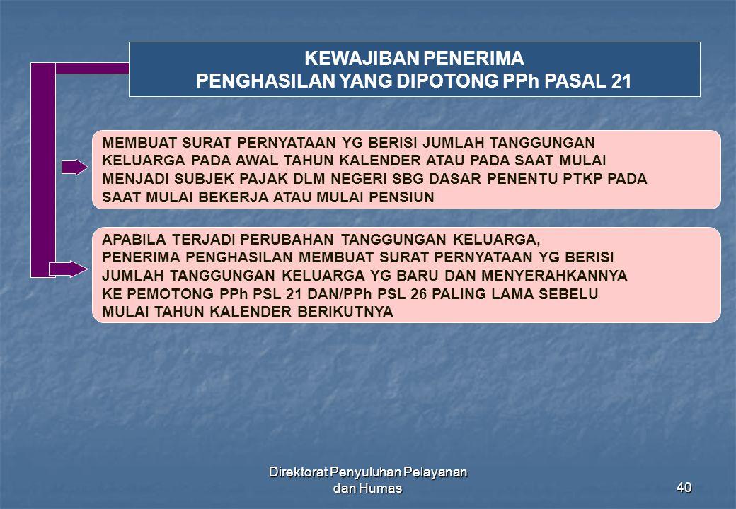 Direktorat Penyuluhan Pelayanan dan Humas40 MEMBUAT SURAT PERNYATAAN YG BERISI JUMLAH TANGGUNGAN KELUARGA PADA AWAL TAHUN KALENDER ATAU PADA SAAT MULA