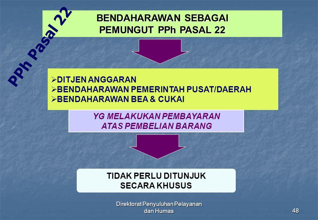 Direktorat Penyuluhan Pelayanan dan Humas48 BENDAHARAWAN SEBAGAI PEMUNGUT PPh PASAL 22  DITJEN ANGGARAN  BENDAHARAWAN PEMERINTAH PUSAT/DAERAH  BEND