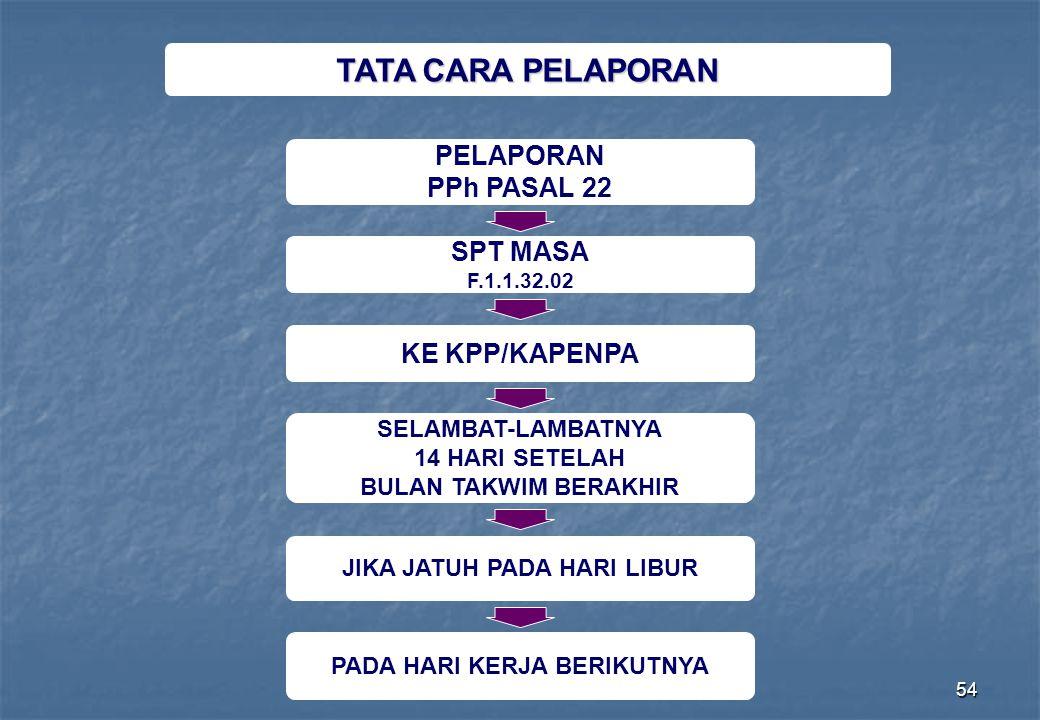 Direktorat Penyuluhan Pelayanan dan Humas54 TATA CARA PELAPORAN PELAPORAN PPh PASAL 22 SPT MASA F.1.1.32.02 KE KPP/KAPENPA SELAMBAT-LAMBATNYA 14 HARI