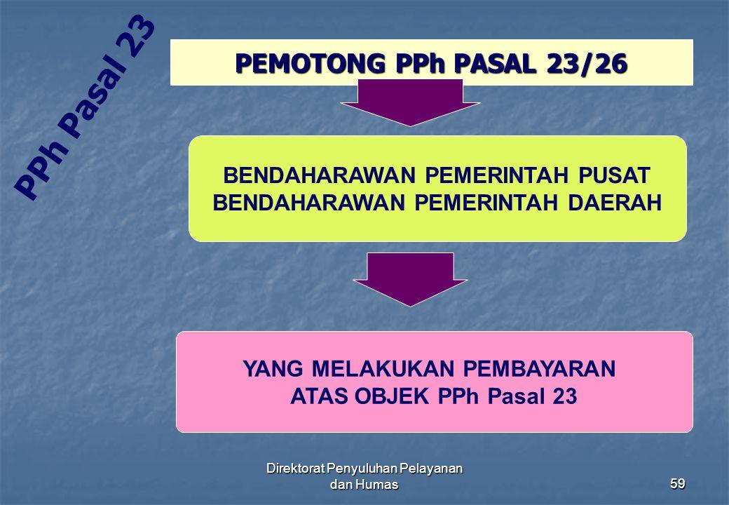 Direktorat Penyuluhan Pelayanan dan Humas59 PEMOTONG PPh PASAL 23/26 BENDAHARAWAN PEMERINTAH PUSAT BENDAHARAWAN PEMERINTAH DAERAH YANG MELAKUKAN PEMBA