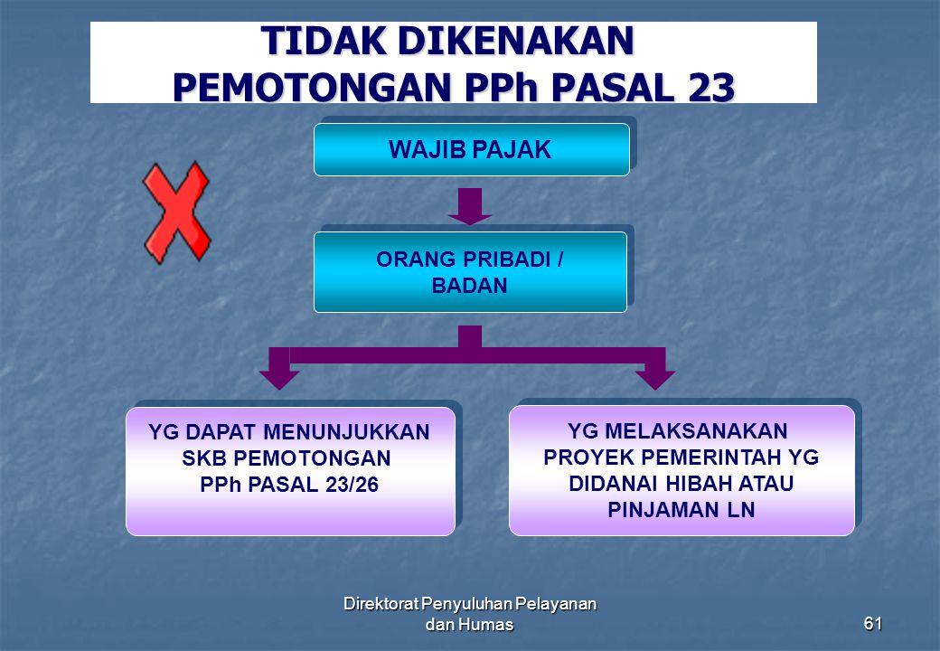 Direktorat Penyuluhan Pelayanan dan Humas61 TIDAK DIKENAKAN PEMOTONGAN PPh PASAL 23 ORANG PRIBADI / BADAN ORANG PRIBADI / BADAN YG DAPAT MENUNJUKKAN S