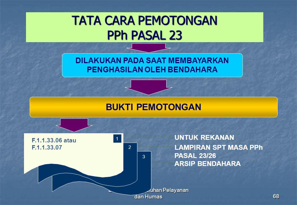 Direktorat Penyuluhan Pelayanan dan Humas68 TATA CARA PEMOTONGAN PPh PASAL 23 BUKTI PEMOTONGAN DILAKUKAN PADA SAAT MEMBAYARKAN PENGHASILAN OLEH BENDAH