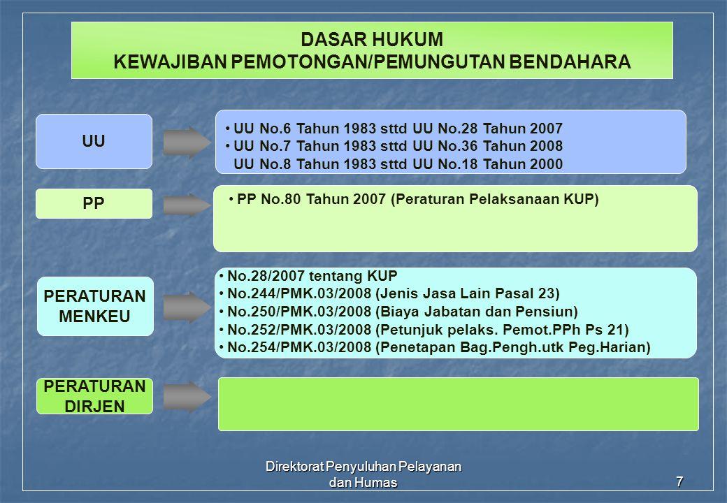 Direktorat Penyuluhan Pelayanan dan Humas7 DASAR HUKUM KEWAJIBAN PEMOTONGAN/PEMUNGUTAN BENDAHARA UU No.6 Tahun 1983 sttd UU No.28 Tahun 2007 UU No.7 T
