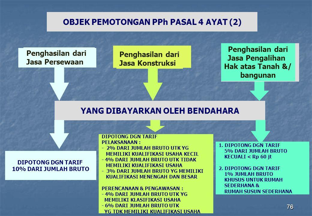 Direktorat Penyuluhan Pelayanan dan Humas76 OBJEK PEMOTONGAN PPh PASAL 4 AYAT (2) Penghasilan dari Jasa Persewaan Penghasilan dari Jasa Konstruksi Pen
