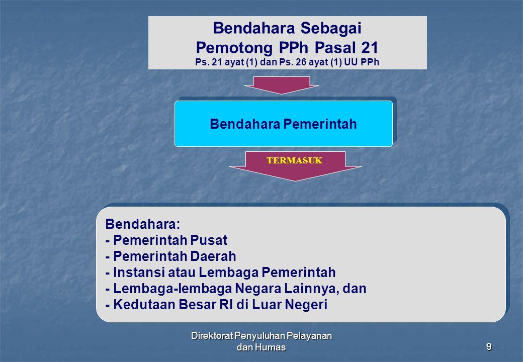 Direktorat Penyuluhan Pelayanan dan Humas9 Bendahara Pemerintah Bendahara: - Pemerintah Pusat - Pemerintah Daerah - Instansi atau Lembaga Pemerintah -
