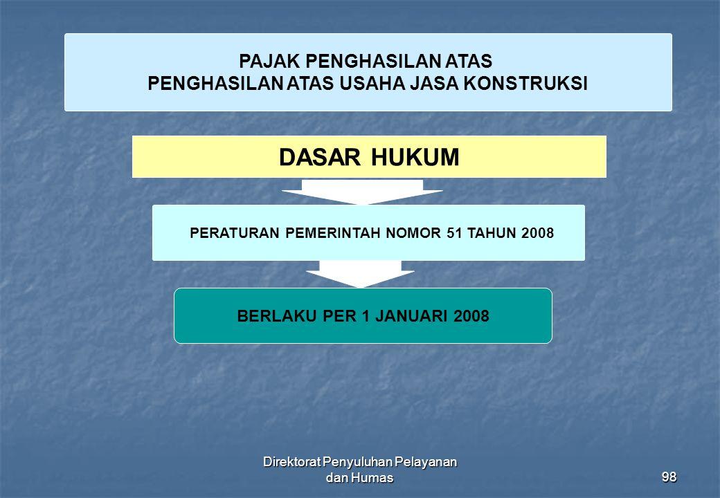 Direktorat Penyuluhan Pelayanan dan Humas98 BERLAKU PER 1 JANUARI 2008 DASAR HUKUM PAJAK PENGHASILAN ATAS PENGHASILAN ATAS USAHA JASA KONSTRUKSI PERAT