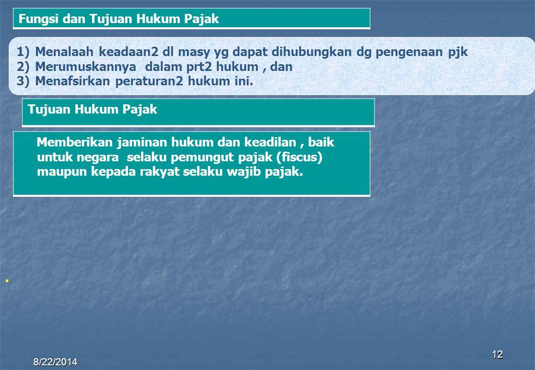 8/22/2014 12 1)Menalaah keadaan2 dl masy yg dapat dihubungkan dg pengenaan pjk 2)Merumuskannya dalam prt2 hukum, dan 3)Menafsirkan peraturan2 hukum in