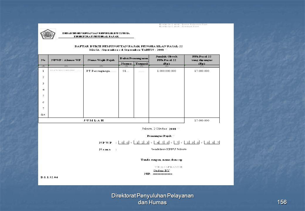 Direktorat Penyuluhan Pelayanan dan Humas156
