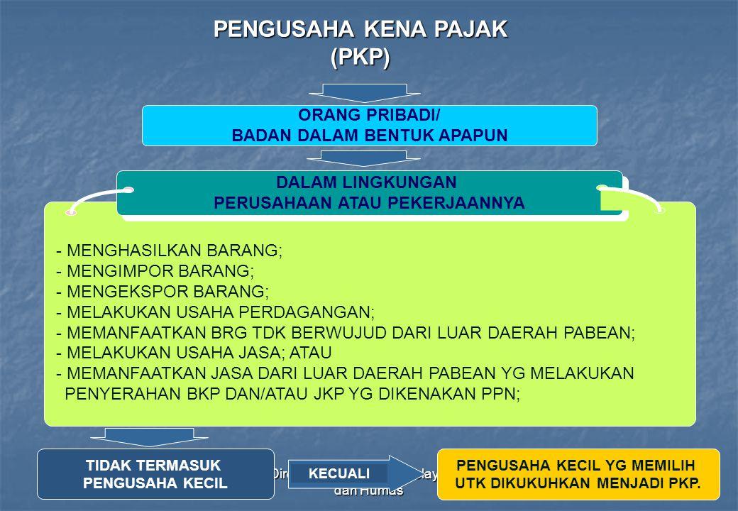 Direktorat Penyuluhan Pelayanan dan Humas183 PENGUSAHA KENA PAJAK (PKP) - MENGHASILKAN BARANG; - MENGIMPOR BARANG; - MENGEKSPOR BARANG; - MELAKUKAN US