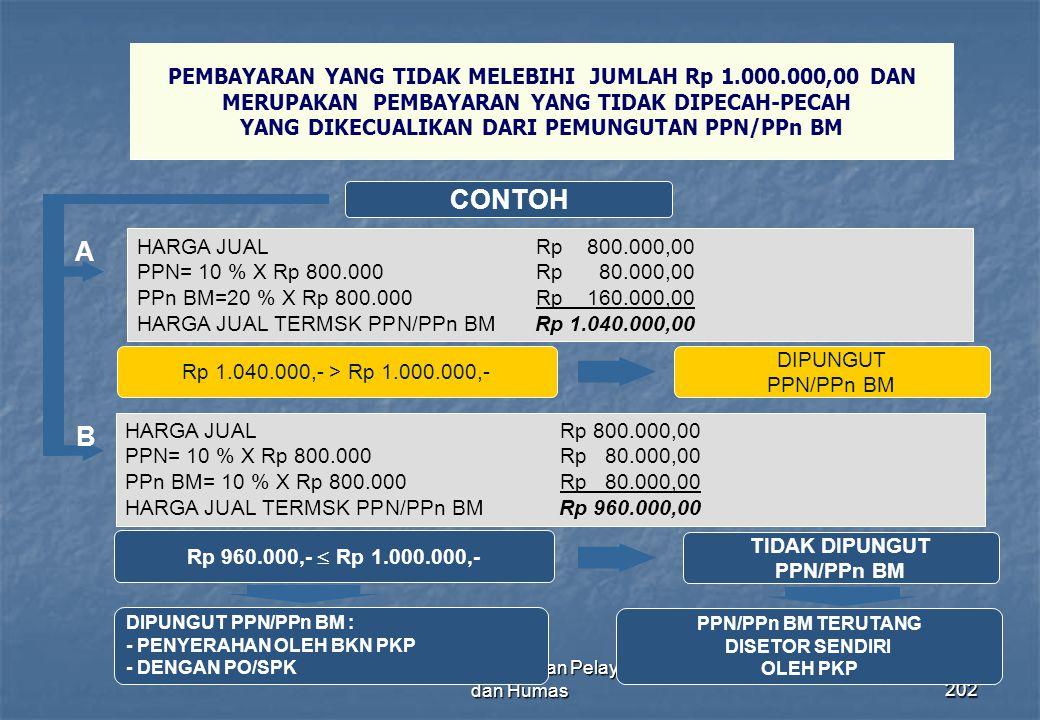 Direktorat Penyuluhan Pelayanan dan Humas202 PEMBAYARAN YANG TIDAK MELEBIHI JUMLAH Rp 1.000.000,00 DAN MERUPAKAN PEMBAYARAN YANG TIDAK DIPECAH-PECAH Y