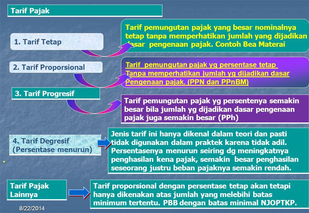 8/22/2014 38 2. Tarif Proporsional Tarif pemungutan pajak yang besar nominalnya tetap tanpa memperhatikan jumlah yang dijadikan dasar pengenaan pajak.