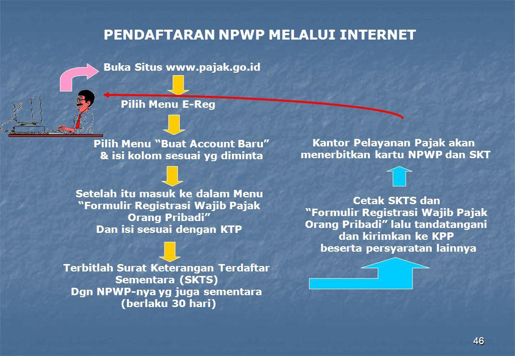 "46 PENDAFTARAN NPWP MELALUI INTERNET Buka Situs www.pajak.go.id Pilih Menu E-Reg Pilih Menu ""Buat Account Baru"" & isi kolom sesuai yg diminta Setelah"