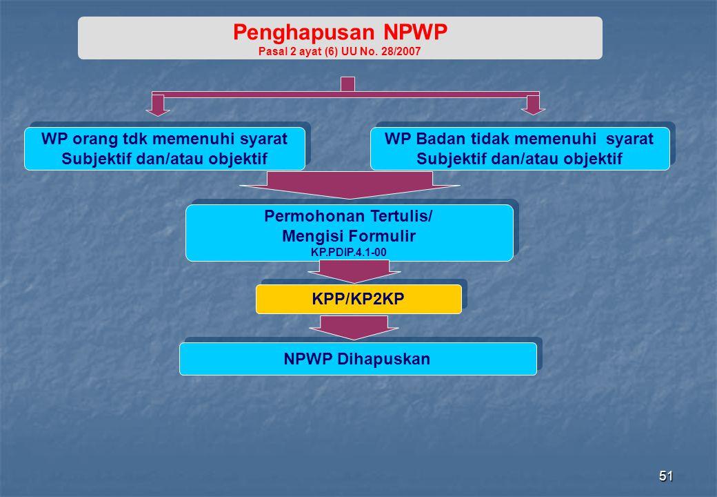 51 Penghapusan NPWP Pasal 2 ayat (6) UU No. 28/2007 WP orang tdk memenuhi syarat Subjektif dan/atau objektif WP orang tdk memenuhi syarat Subjektif da