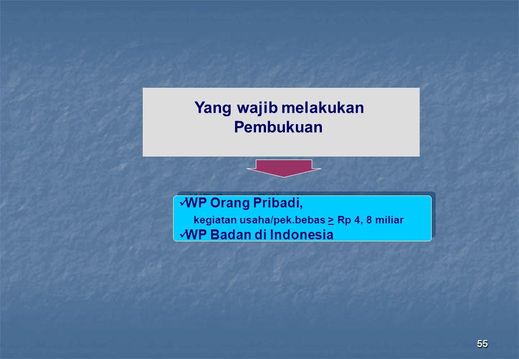55 WP Orang Pribadi, kegiatan usaha/pek.bebas > Rp 4, 8 miliar WP Badan di Indonesia WP Orang Pribadi, kegiatan usaha/pek.bebas > Rp 4, 8 miliar WP Ba