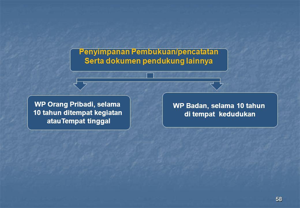 58 Penyimpanan Pembukuan/pencatatan Serta dokumen pendukung lainnya WP Orang Pribadi, selama 10 tahun ditempat kegiatan atauTempat tinggal WP Badan, s