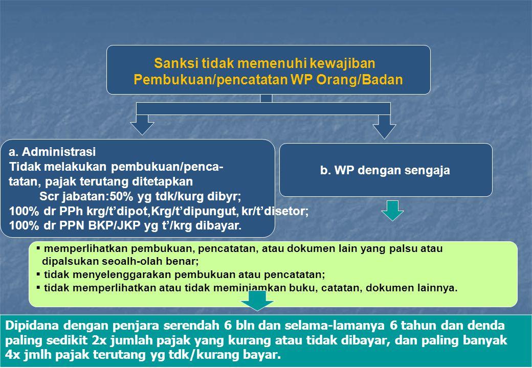 59 Sanksi tidak memenuhi kewajiban Pembukuan/pencatatan WP Orang/Badan a. Administrasi Tidak melakukan pembukuan/penca- tatan, pajak terutang ditetapk