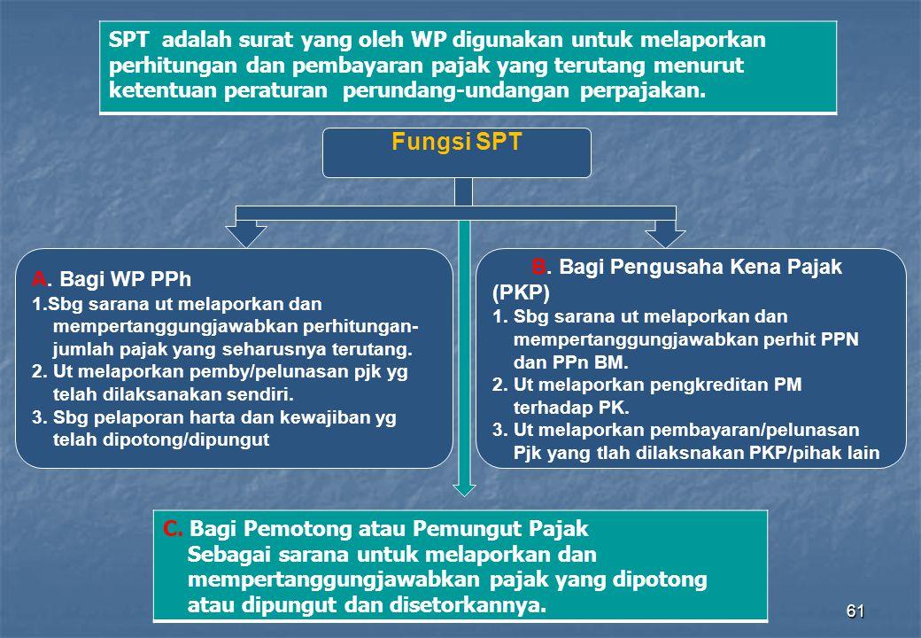 61 Fungsi SPT A. Bagi WP PPh 1.Sbg sarana ut melaporkan dan mempertanggungjawabkan perhitungan- jumlah pajak yang seharusnya terutang. 2. Ut melaporka