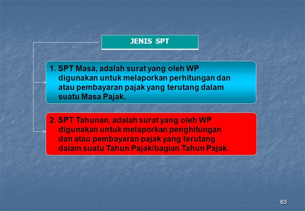 63 1. SPT Masa, adalah surat yang oleh WP digunakan untuk melaporkan perhitungan dan atau pembayaran pajak yang terutang dalam suatu Masa Pajak. 2. SP