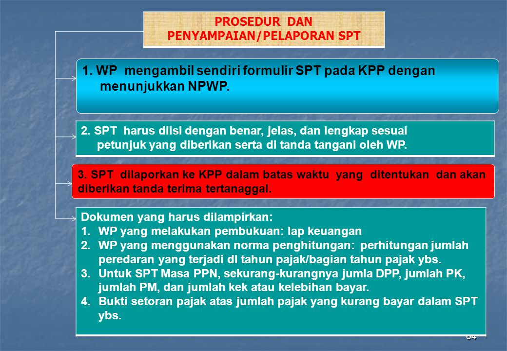 64 1. WP mengambil sendiri formulir SPT pada KPP dengan menunjukkan NPWP. 3. SPT dilaporkan ke KPP dalam batas waktu yang ditentukan dan akan diberika