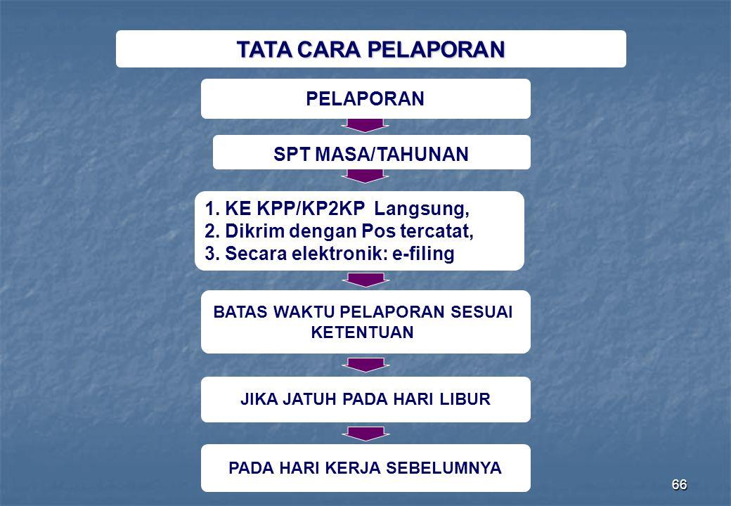 Direktorat Penyuluhan Pelayanan dan Humas66 TATA CARA PELAPORAN PELAPORAN SPT MASA/TAHUNAN 1. KE KPP/KP2KP Langsung, 2. Dikrim dengan Pos tercatat, 3.