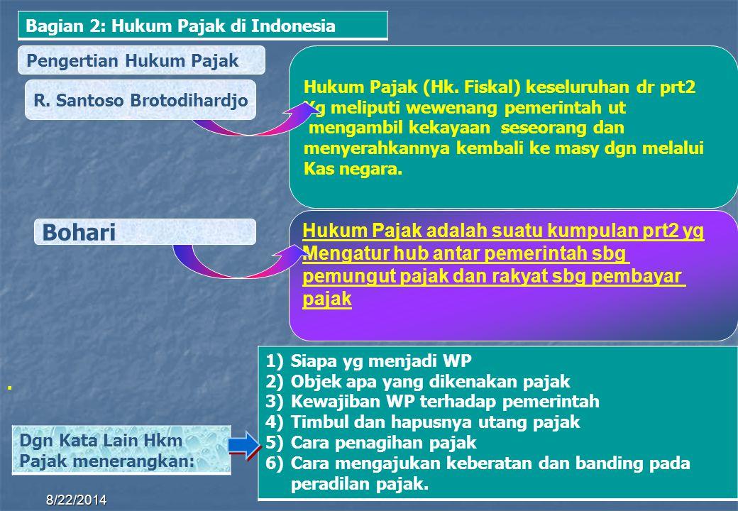 8/22/2014 7 Pengertian Hukum Pajak Bohari Hukum Pajak (Hk. Fiskal) keseluruhan dr prt2 Yg meliputi wewenang pemerintah ut mengambil kekayaan seseorang