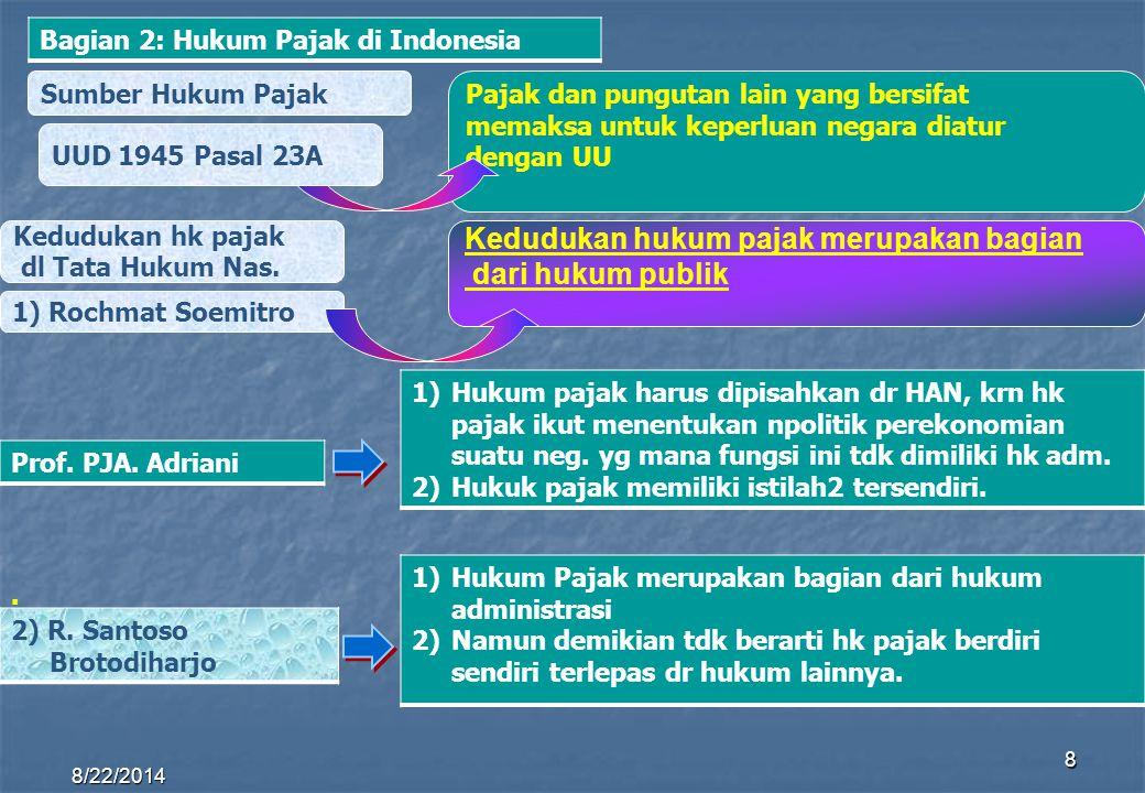 8/22/2014 8 Sumber Hukum Pajak 1) Rochmat Soemitro Pajak dan pungutan lain yang bersifat memaksa untuk keperluan negara diatur dengan UU Kedudukan huk