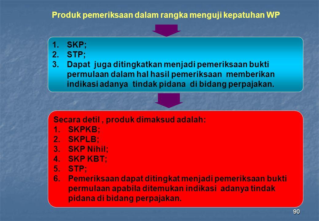 90 Produk pemeriksaan dalam rangka menguji kepatuhan WP 1.SKP; 2.STP; 3.Dapat juga ditingkatkan menjadi pemeriksaan bukti permulaan dalam hal hasil pe